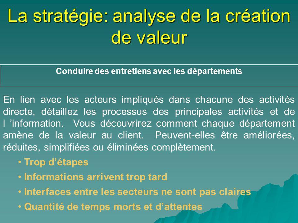 La stratégie: analyse de la création de valeur Conduire des entretiens avec les départements En lien avec les acteurs impliqués dans chacune des activités directe, détaillez les processus des principales activités et de l information.