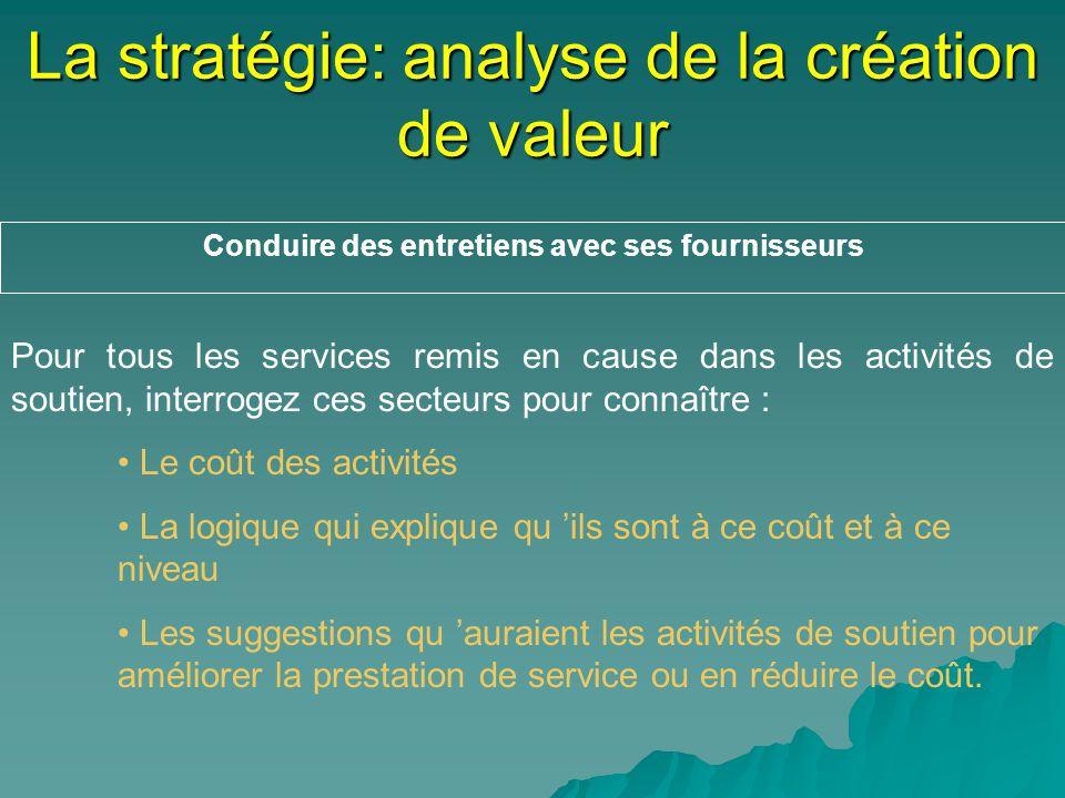 La stratégie: analyse de la création de valeur Conduire des entretiens avec ses fournisseurs Pour tous les services remis en cause dans les activités