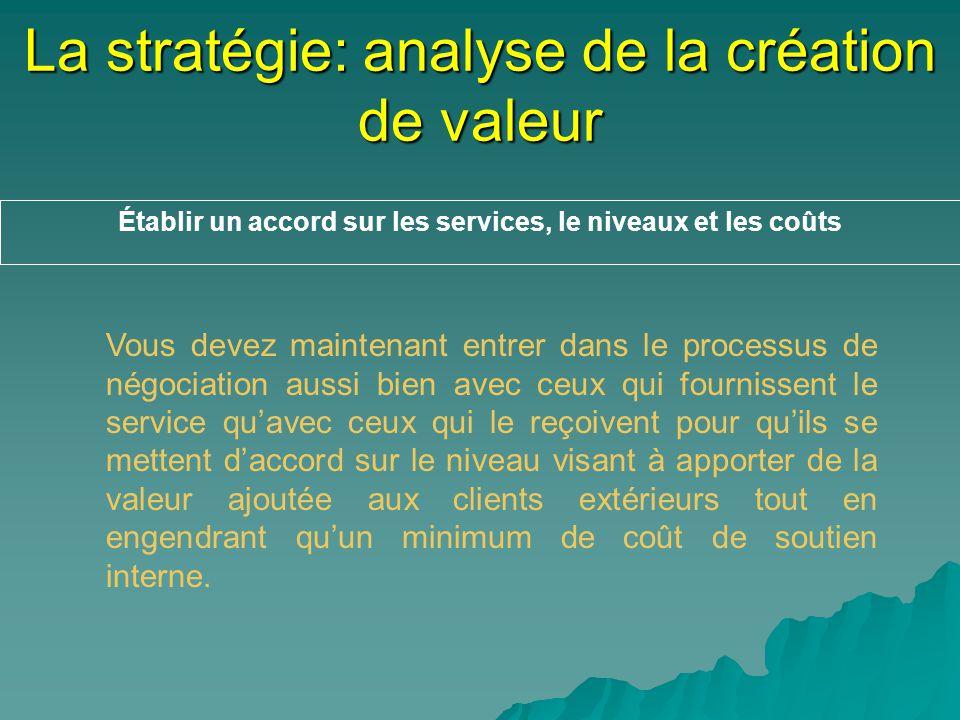 La stratégie: analyse de la création de valeur Établir un accord sur les services, le niveaux et les coûts Vous devez maintenant entrer dans le proces