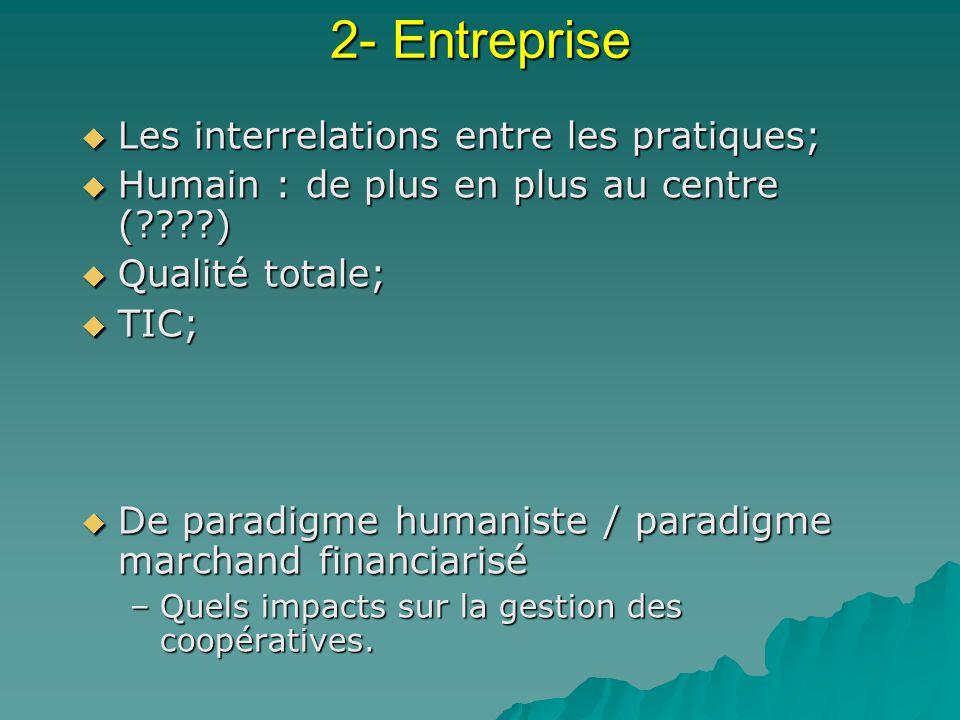 2- Entreprise Les interrelations entre les pratiques; Les interrelations entre les pratiques; Humain : de plus en plus au centre (????) Humain : de plus en plus au centre (????) Qualité totale; Qualité totale; TIC; TIC; De paradigme humaniste / paradigme marchand financiarisé De paradigme humaniste / paradigme marchand financiarisé –Quels impacts sur la gestion des coopératives.