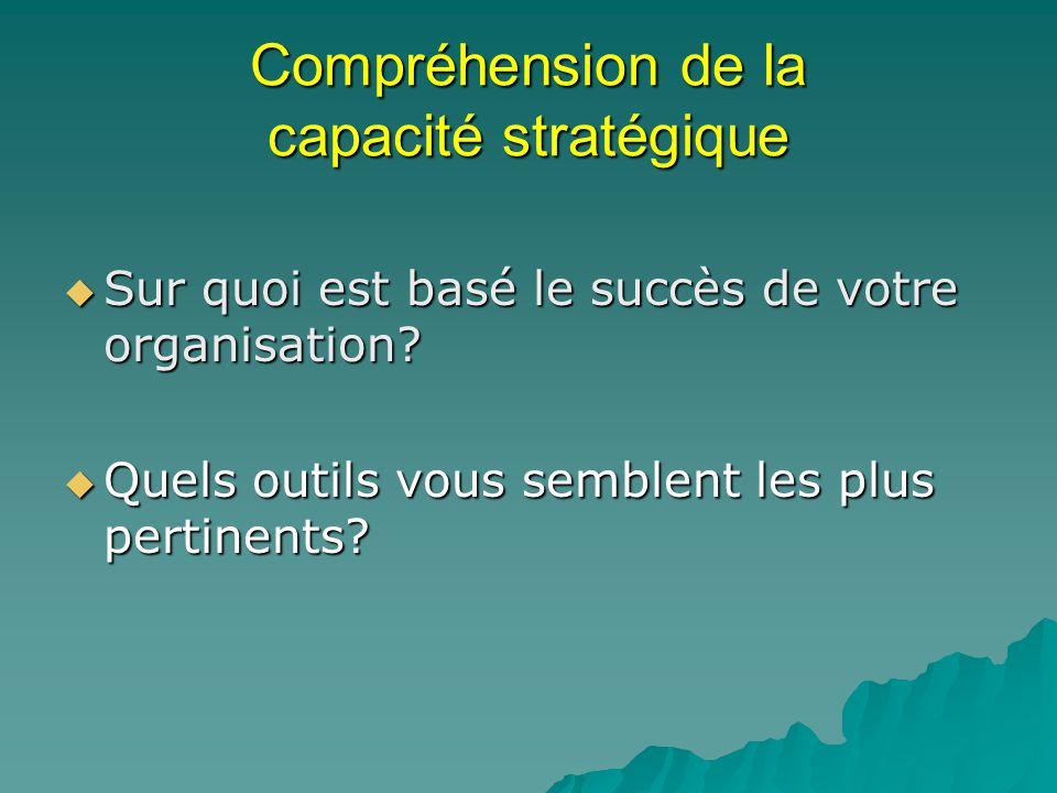 Compréhension de la capacité stratégique Sur quoi est basé le succès de votre organisation? Sur quoi est basé le succès de votre organisation? Quels o