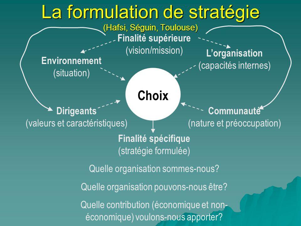 La formulation de stratégie (Hafsi, Séguin, Toulouse) Choix Finalité supérieure (vision/mission) Environnement (situation) Lorganisation (capacités in