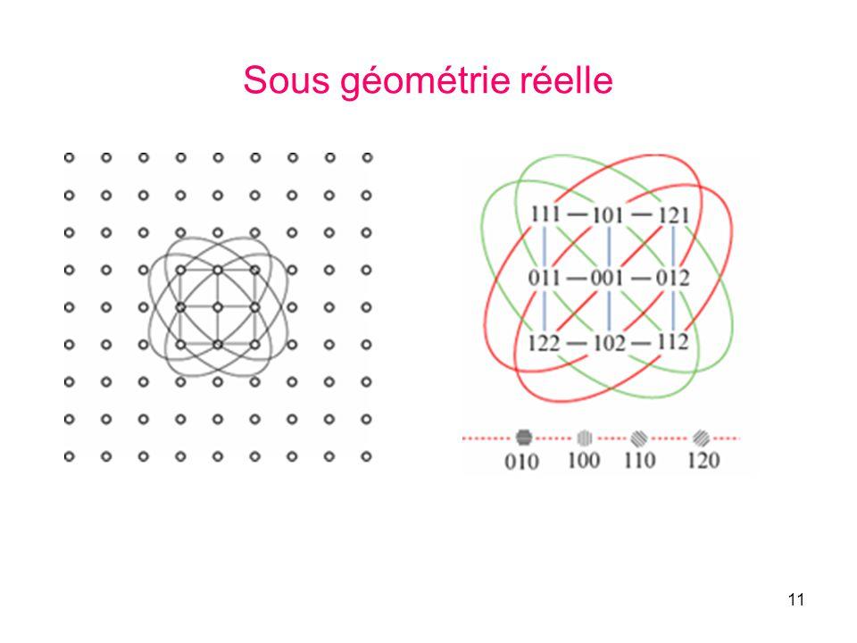 11 Sous géométrie réelle