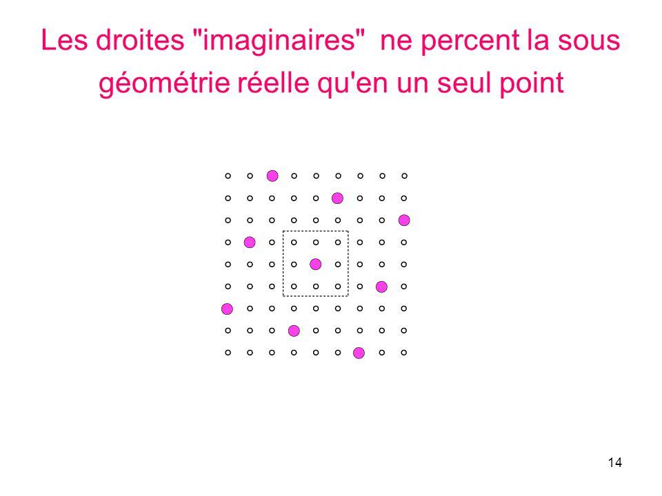 14 Les droites imaginaires ne percent la sous géométrie réelle qu en un seul point