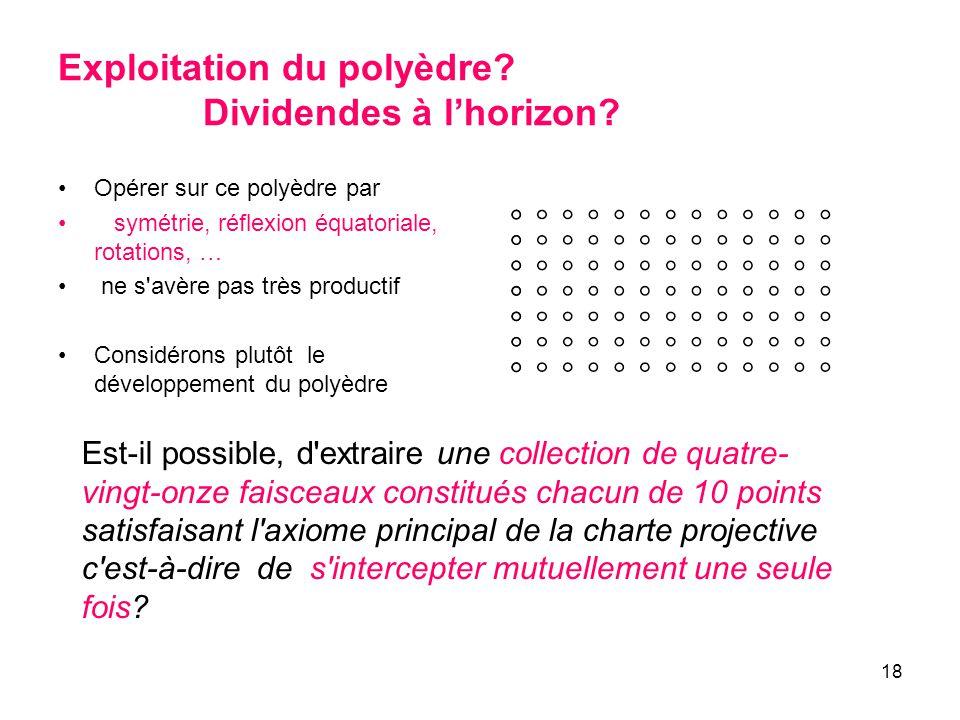 18 Exploitation du polyèdre? Dividendes à lhorizon? Opérer sur ce polyèdre par symétrie, réflexion équatoriale, rotations, … ne s'avère pas très produ