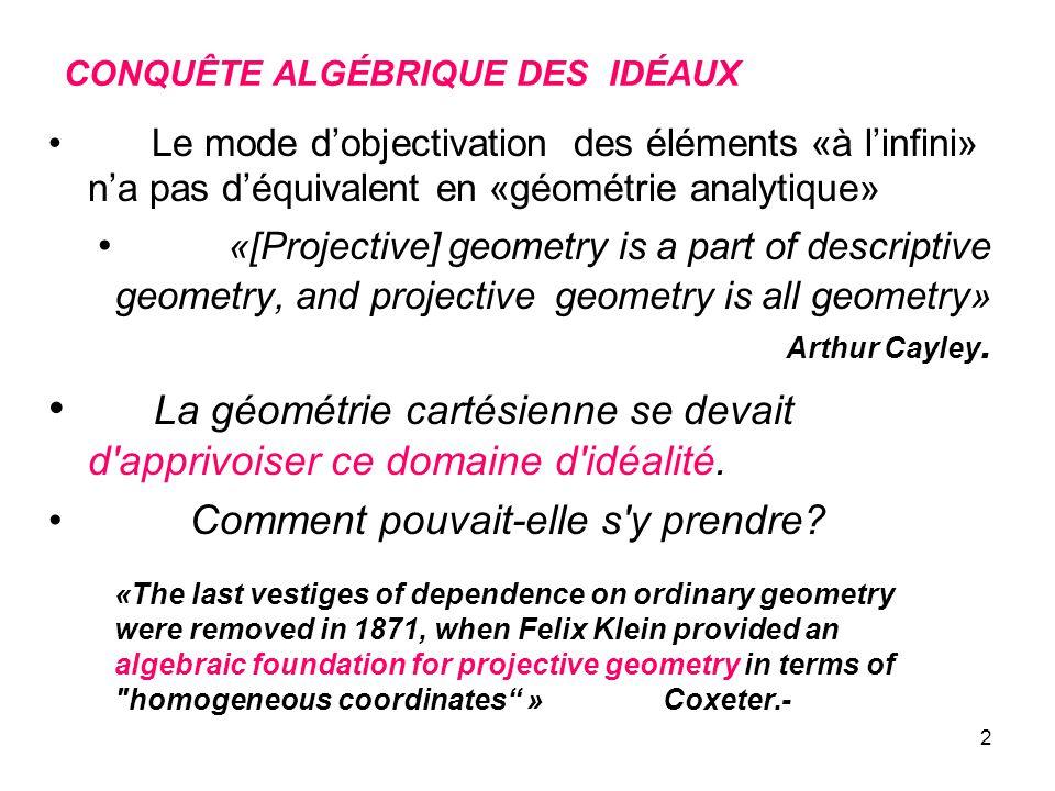 2 CONQUÊTE ALGÉBRIQUE DES IDÉAUX Le mode dobjectivation des éléments «à linfini» na pas déquivalent en «géométrie analytique» «[Projective] geometry is a part of descriptive geometry, and projective geometry is all geometry» Arthur Cayley.