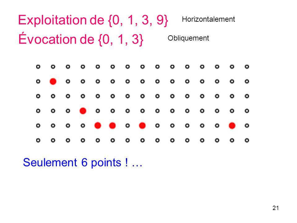21 Exploitation de {0, 1, 3, 9} Évocation de {0, 1, 3} Horizontalement Obliquement Seulement 6 points ! …