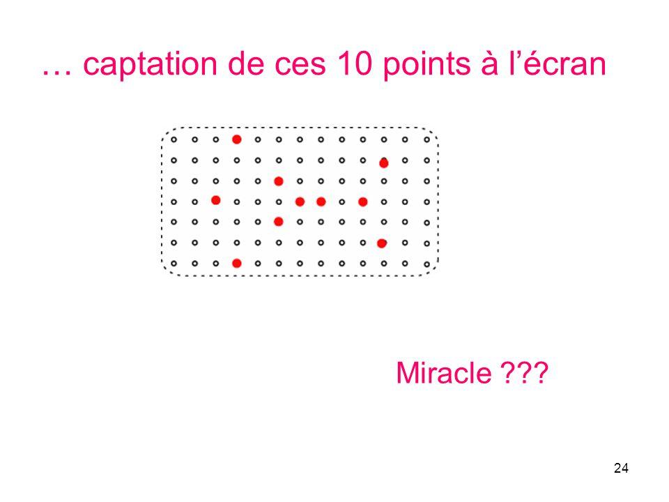 24 … captation de ces 10 points à lécran Miracle ???