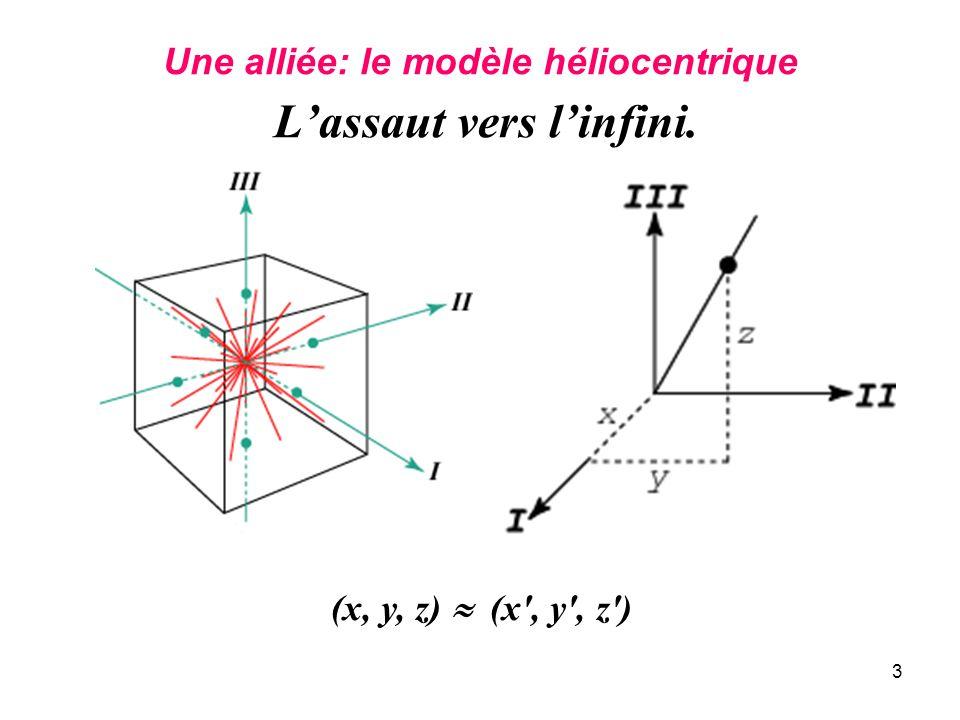 3 Une alliée: le modèle héliocentrique Lassaut vers linfini. (x, y, z) (x , y , z )