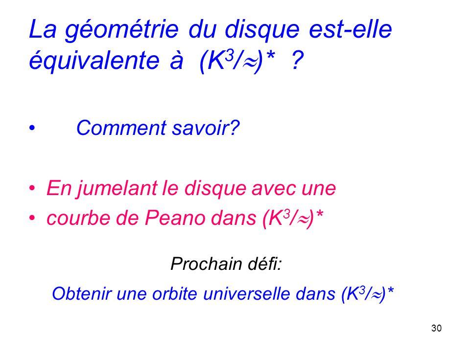 30 La géométrie du disque est-elle équivalente à (K 3 / )* ? Comment savoir? En jumelant le disque avec une courbe de Peano dans (K 3 / )* Prochain dé