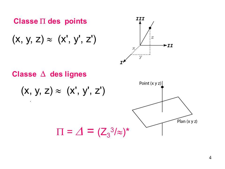 4 Classe des points = = (Z 3 3 / )* (x, y, z) (x', y', z') Classe des lignes. (x, y, z) (x', y', z')