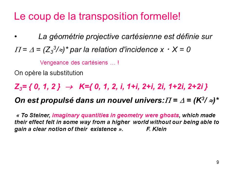 9 Le coup de la transposition formelle! La géométrie projective cartésienne est définie sur = = (Z 3 3 / )* par la relation d'incidence x X = 0 On opè