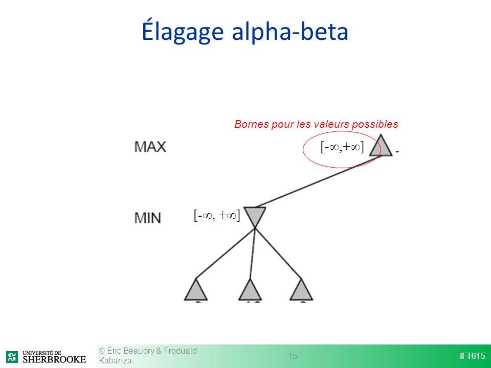 Élagage alpha-beta [-, +] Bornes pour les valeurs possibles © Éric Beaudry & Froduald Kabanza 15IFT615
