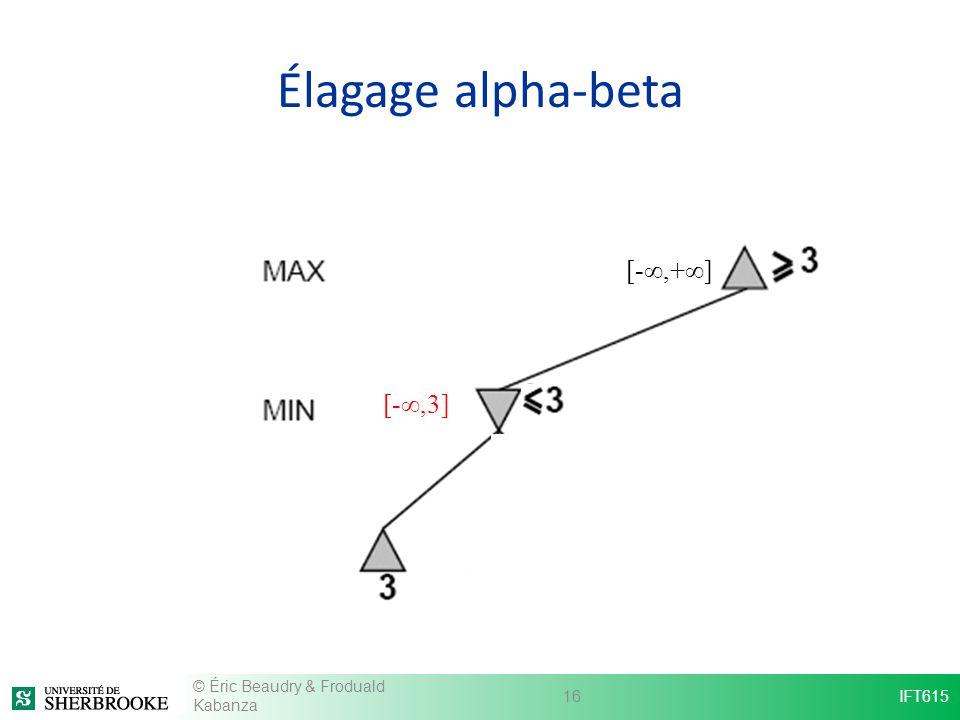 Élagage alpha-beta [-,3] [-,+] © Éric Beaudry & Froduald Kabanza 16IFT615