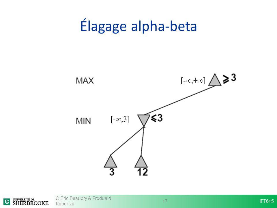 Élagage alpha-beta [-,3] [-,+] © Éric Beaudry & Froduald Kabanza 17IFT615