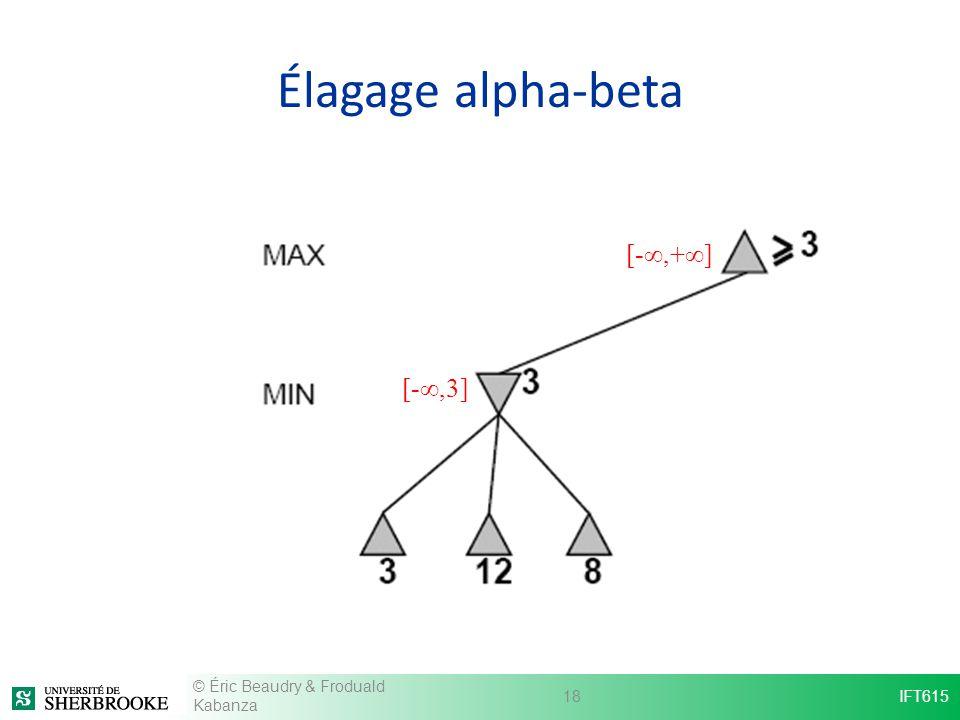 Élagage alpha-beta [-,+] [-,3] © Éric Beaudry & Froduald Kabanza 18IFT615