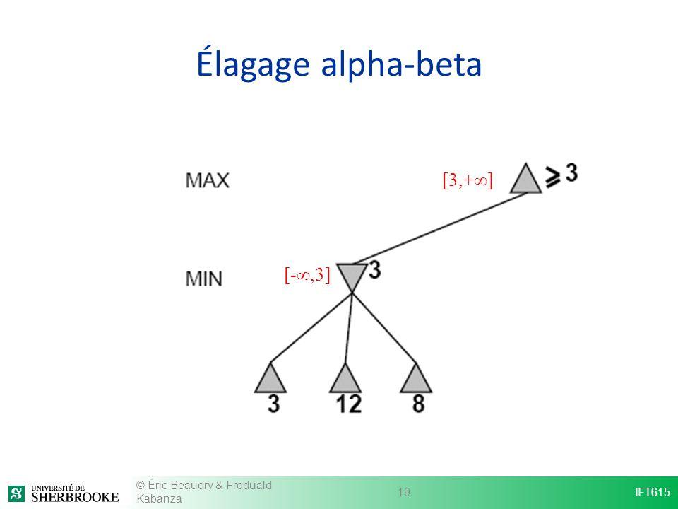 Élagage alpha-beta [3,+] [-,3] © Éric Beaudry & Froduald Kabanza 19IFT615