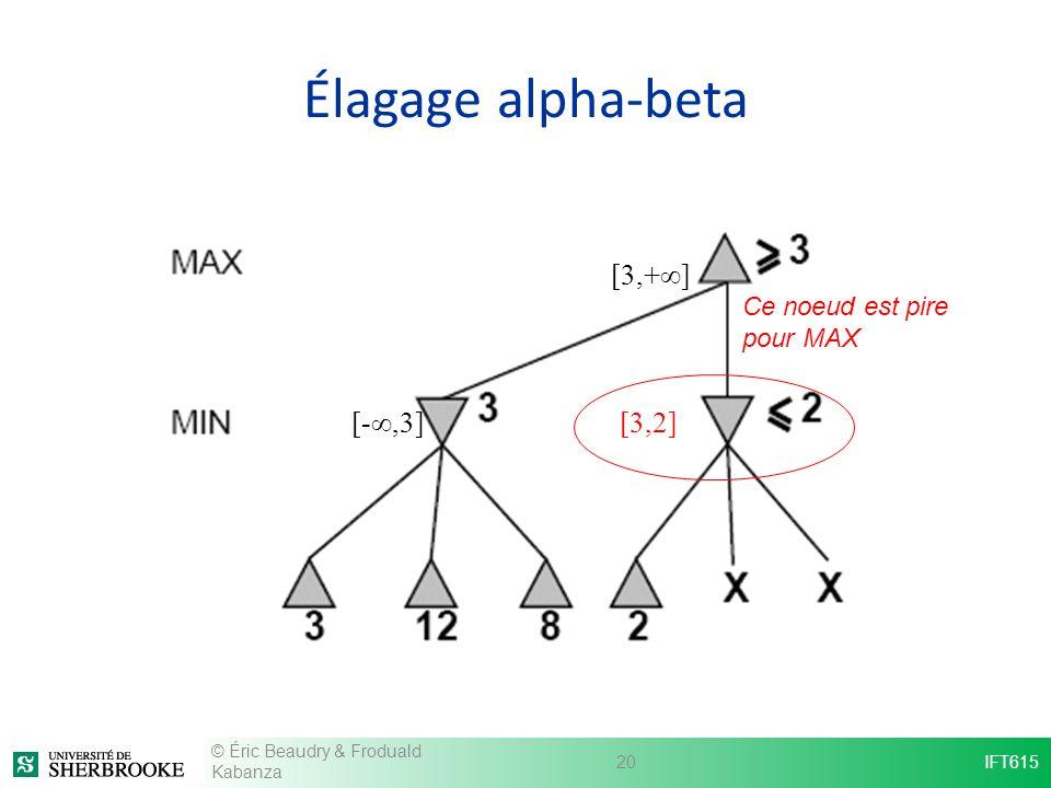 Élagage alpha-beta [3,2] [3,+] [-,3] Ce noeud est pire pour MAX © Éric Beaudry & Froduald Kabanza 20IFT615