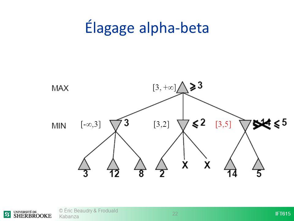 Élagage alpha-beta [3,2] [3, +] [-,3][3,5] © Éric Beaudry & Froduald Kabanza 22IFT615