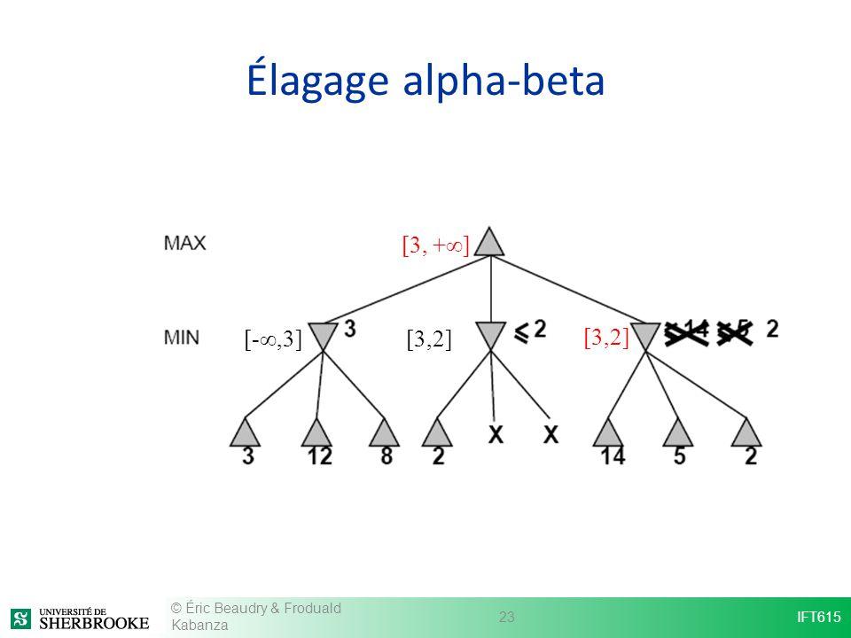 Élagage alpha-beta [3,2] [3, +] [-,3] © Éric Beaudry & Froduald Kabanza 23IFT615