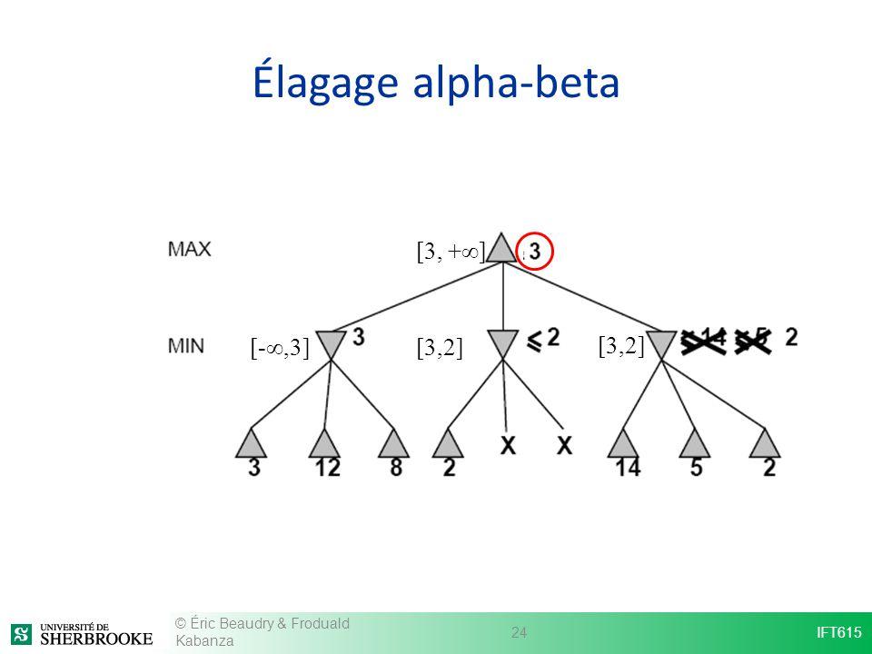 Élagage alpha-beta [3,2] [3, +] [-,3] © Éric Beaudry & Froduald Kabanza 24IFT615
