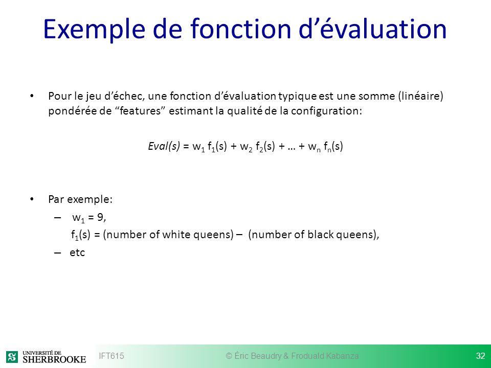 Exemple de fonction dévaluation Pour le jeu déchec, une fonction dévaluation typique est une somme (linéaire) pondérée de features estimant la qualité