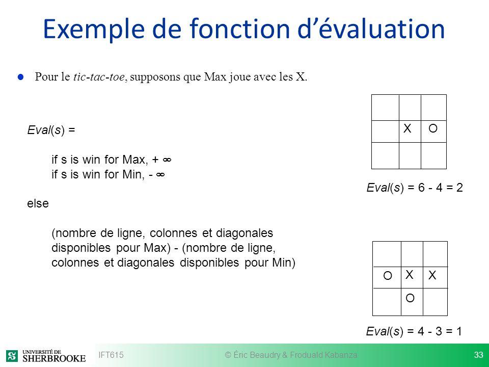 Eval(s) = if s is win for Max, + if s is win for Min, - else (nombre de ligne, colonnes et diagonales disponibles pour Max) - (nombre de ligne, colonn