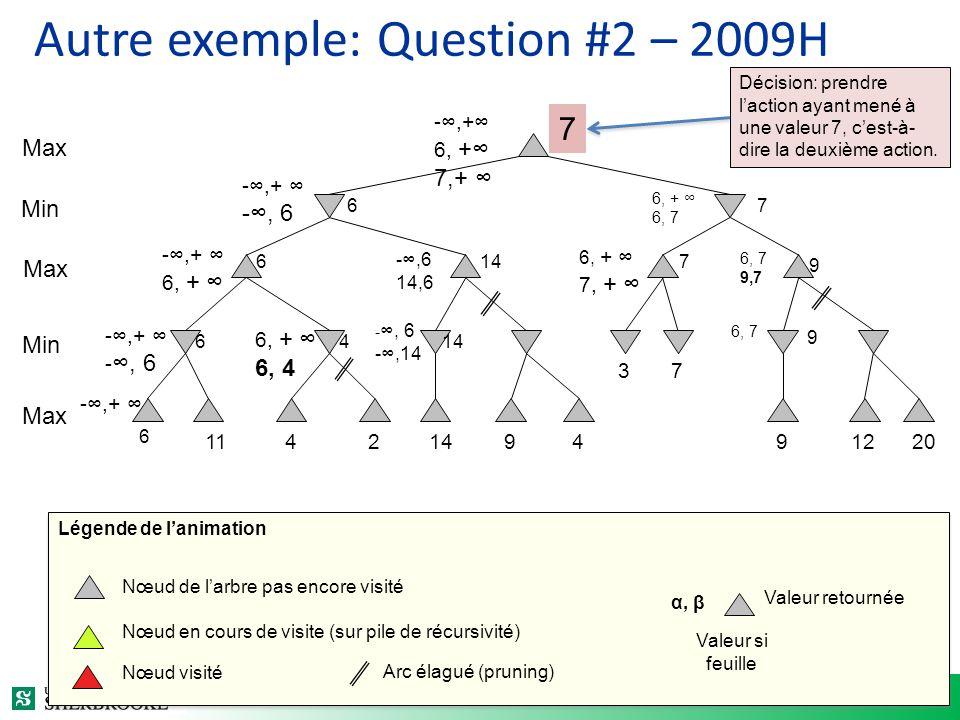 Autre exemple: Question #2 – 2009H 6 11421494 37 91220 Max Min Max Min Max -,+ 6, + 7,+ -,+ -, 6 -,+ 6, + -,+ -, 6 -,+ 6 6, + 6, 4 -,6 14,6 -, 6 -,14