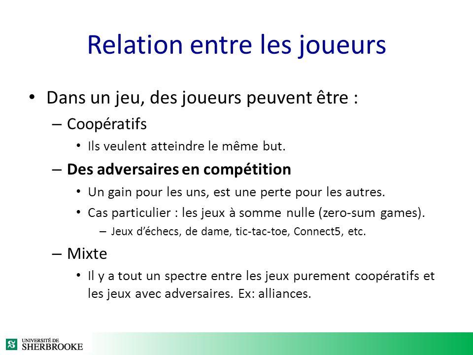 Relation entre les joueurs Dans un jeu, des joueurs peuvent être : – Coopératifs Ils veulent atteindre le même but. – Des adversaires en compétition U