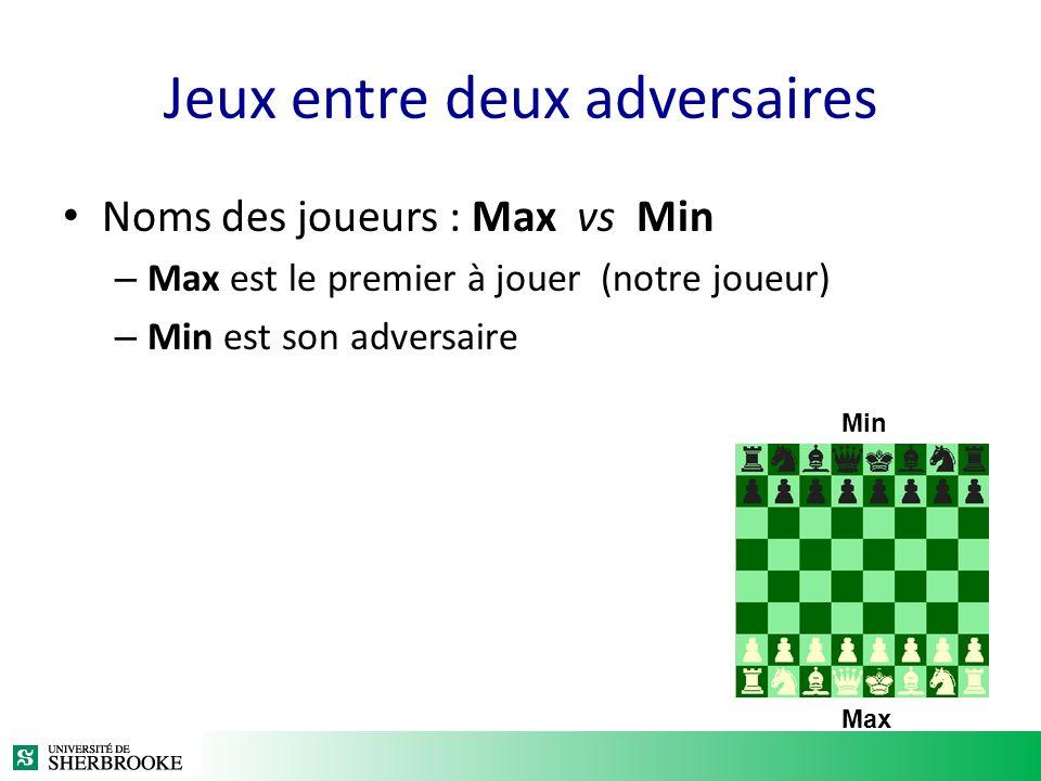 Jeux entre deux adversaires Noms des joueurs : Max vs Min – Max est le premier à jouer (notre joueur) – Min est son adversaire Max Min