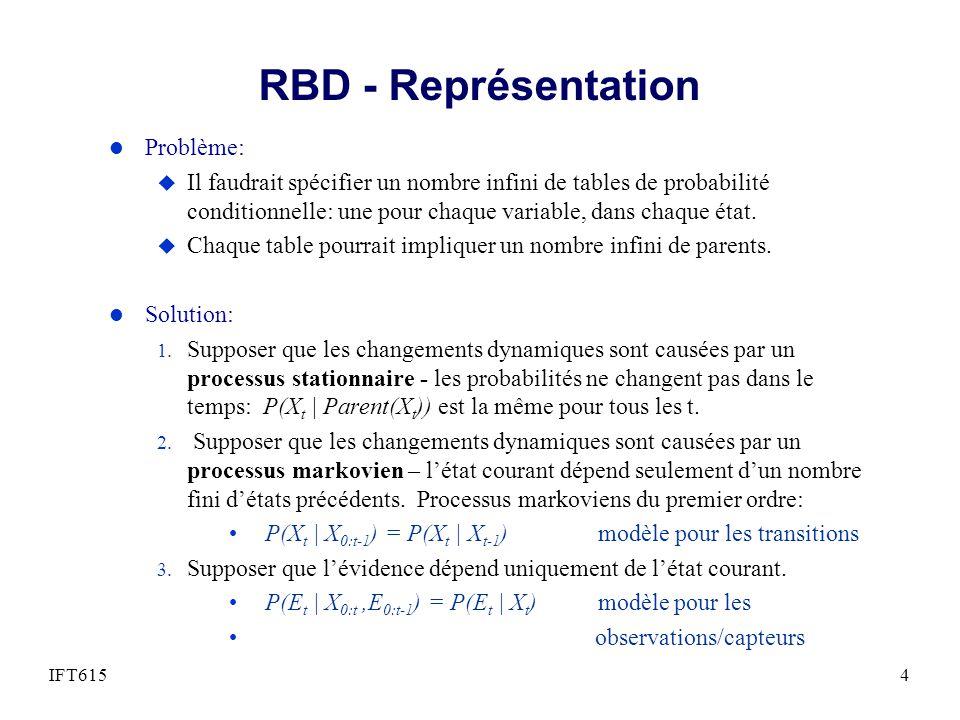 RBD - Illustrations RBD du second ordre Réseau bayesien dynamique (RBD) du premier ordre avec une seule variable X, répliquées dans les différents états pour modéliser la dynamique du système.