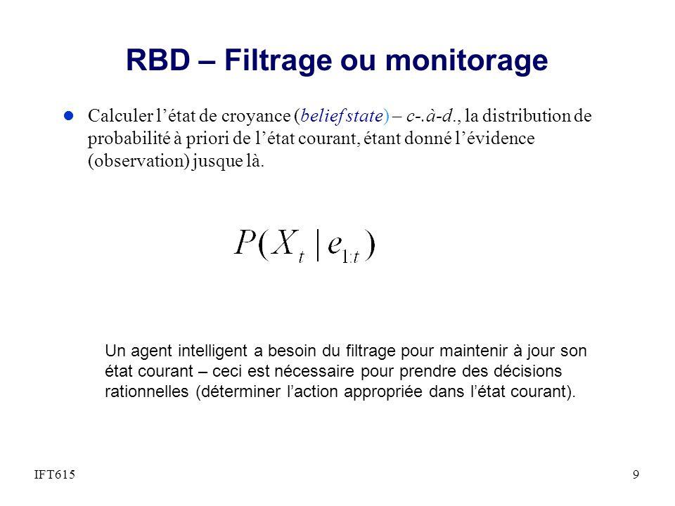 RBD – Filtrage ou monitorage l Étant donnés les résultats du monitorage jusquau temps t, on peut facilement calculer les résultats au temps t+1 à partir des nouvelles observations e t+1.