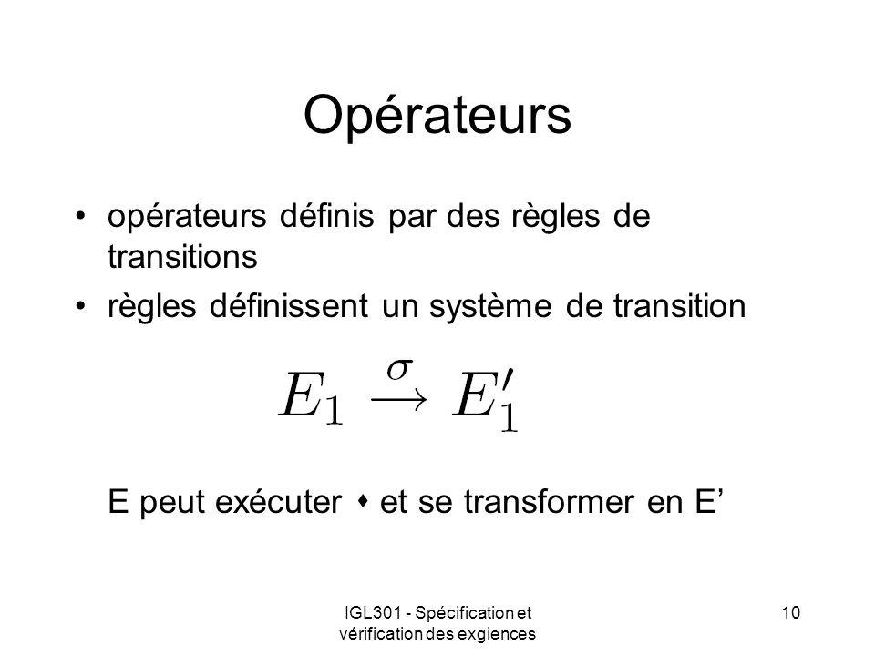 IGL301 - Spécification et vérification des exgiences 10 Opérateurs opérateurs définis par des règles de transitions règles définissent un système de transition E peut exécuter et se transformer en E