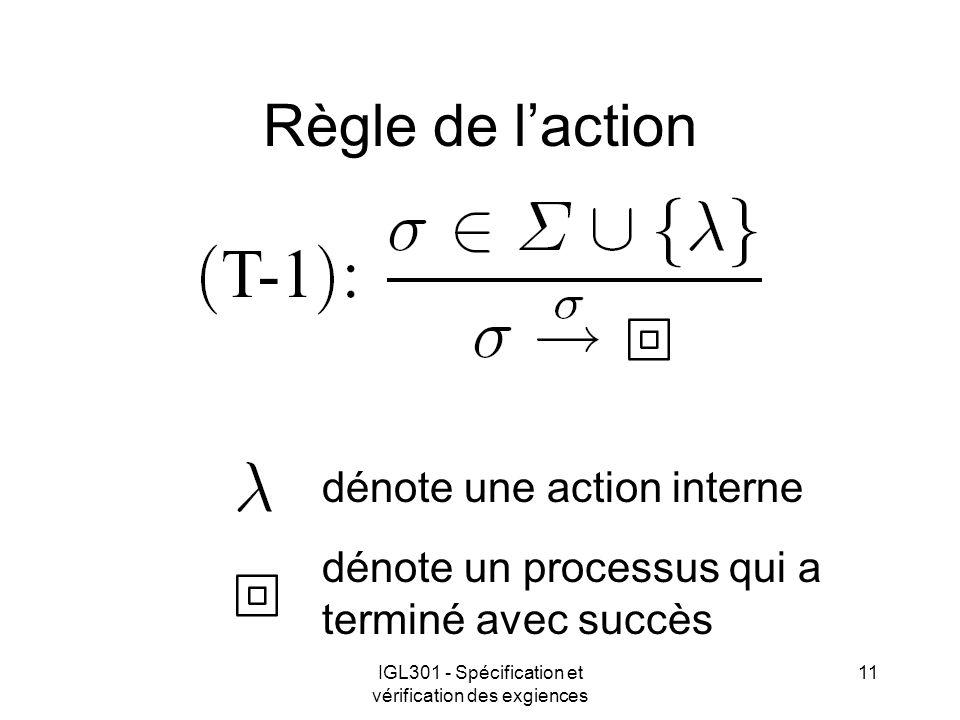 IGL301 - Spécification et vérification des exgiences 11 Règle de laction dénote un processus qui a terminé avec succès dénote une action interne