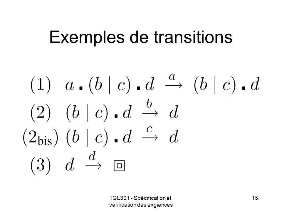 IGL301 - Spécification et vérification des exgiences 15 Exemples de transitions