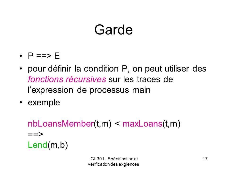 IGL301 - Spécification et vérification des exgiences 17 Garde P ==> E pour définir la condition P, on peut utiliser des fonctions récursives sur les traces de lexpression de processus main exemple nbLoansMember(t,m) Lend(m,b)