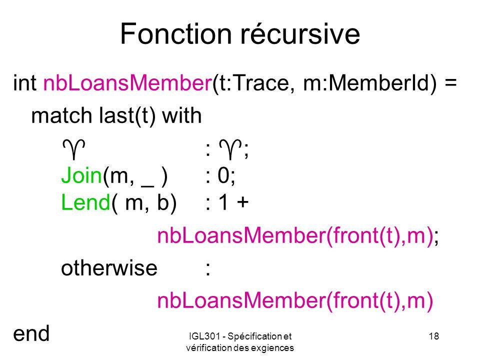 IGL301 - Spécification et vérification des exgiences 18 Fonction récursive int nbLoansMember(t:Trace, m:MemberId) = match last(t) with : ; Join(m, _ )