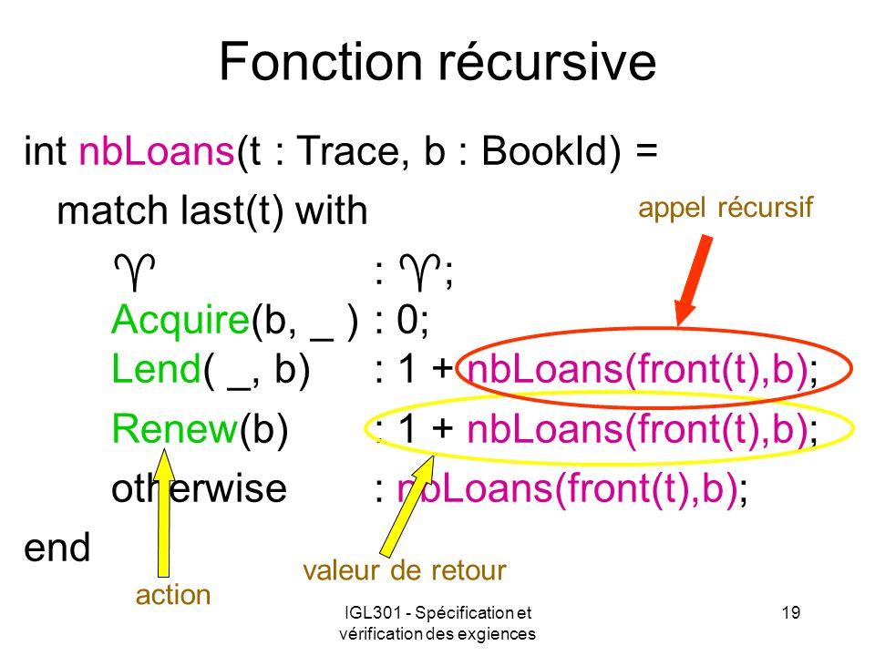 IGL301 - Spécification et vérification des exgiences 19 Fonction récursive int nbLoans(t : Trace, b : BookId) = match last(t) with : ; Acquire(b, _ ):