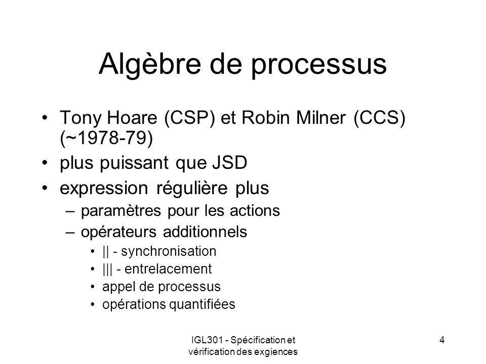 IGL301 - Spécification et vérification des exgiences 4 Algèbre de processus Tony Hoare (CSP) et Robin Milner (CCS) (~1978-79) plus puissant que JSD expression régulière plus –paramètres pour les actions –opérateurs additionnels || - synchronisation ||| - entrelacement appel de processus opérations quantifiées