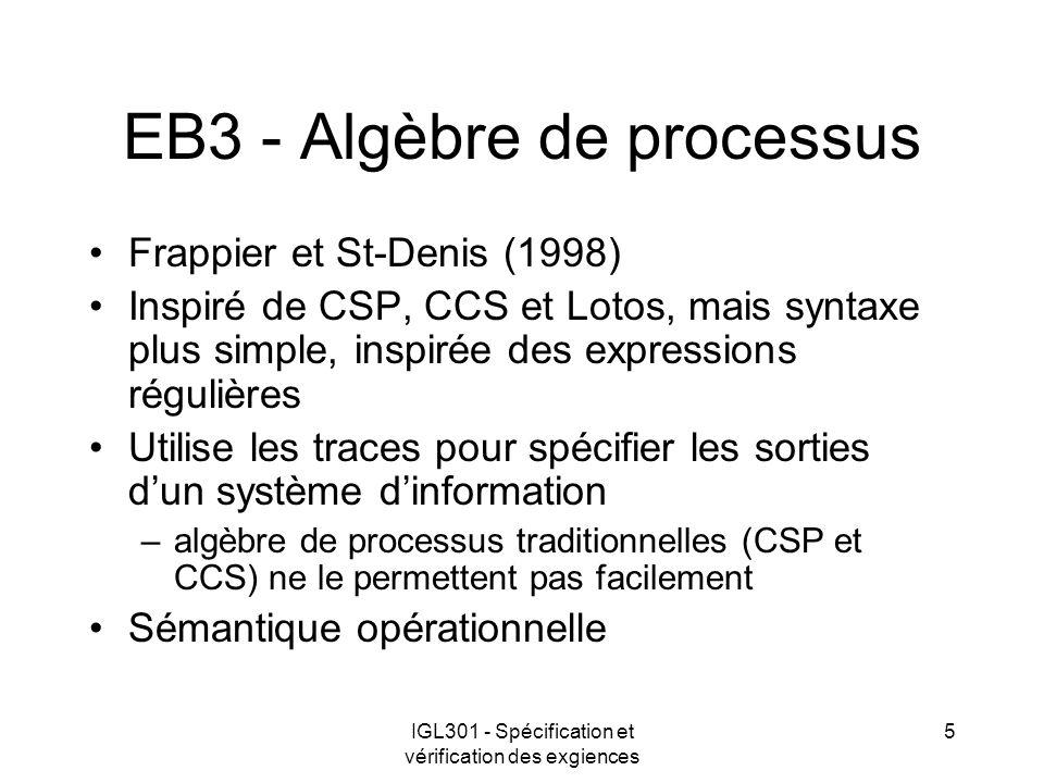 IGL301 - Spécification et vérification des exgiences 5 EB3 - Algèbre de processus Frappier et St-Denis (1998) Inspiré de CSP, CCS et Lotos, mais syntaxe plus simple, inspirée des expressions régulières Utilise les traces pour spécifier les sorties dun système dinformation –algèbre de processus traditionnelles (CSP et CCS) ne le permettent pas facilement Sémantique opérationnelle