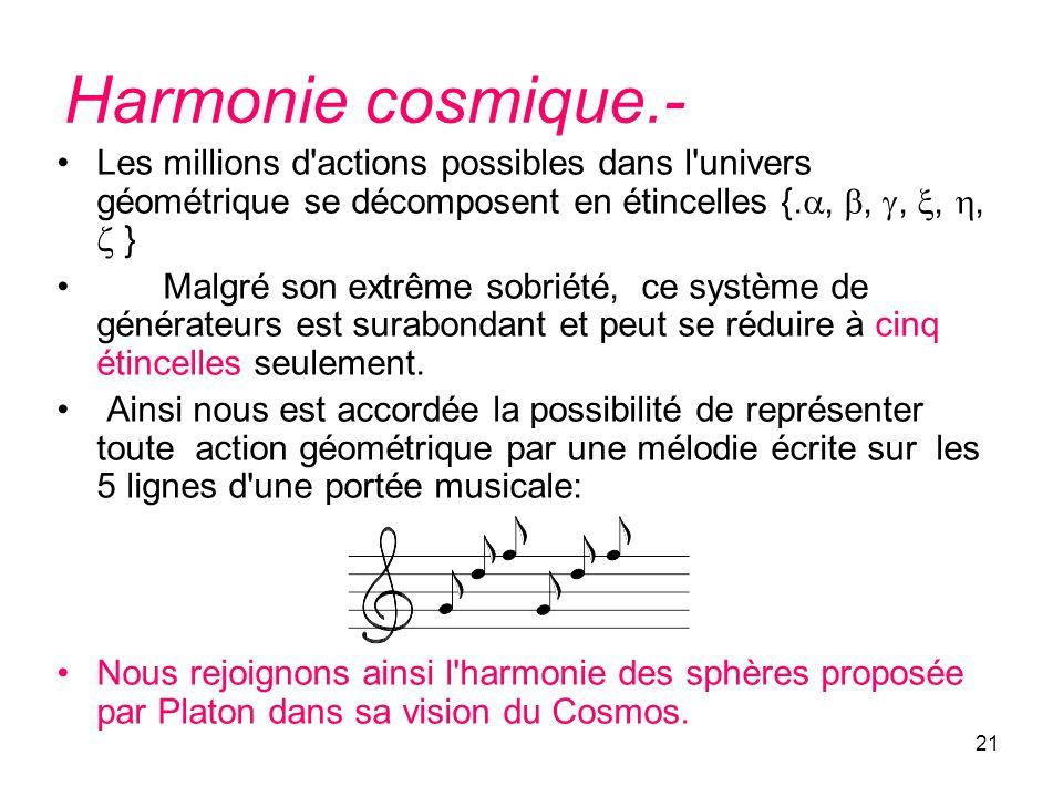 21 Harmonie cosmique.- Les millions d'actions possibles dans l'univers géométrique se décomposent en étincelles {.,,,,, } Malgré son extrême sobriété,