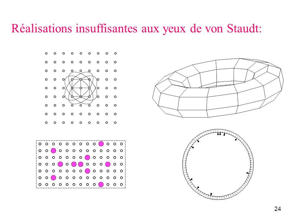 24 Réalisations insuffisantes aux yeux de von Staudt: