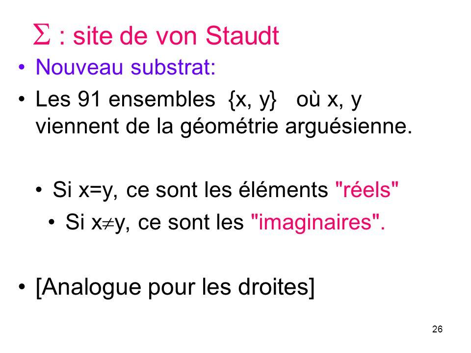 26 : site de von Staudt Nouveau substrat: Les 91 ensembles {x, y} où x, y viennent de la géométrie arguésienne. Si x=y, ce sont les éléments