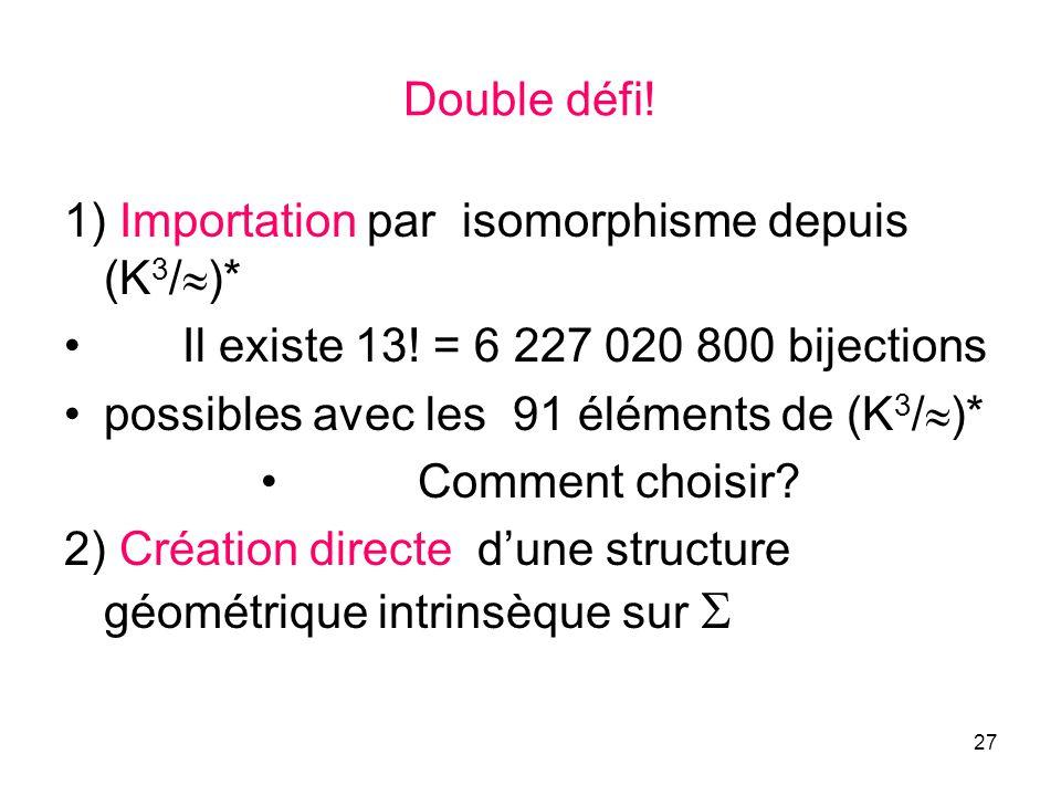 27 Double défi! 1) Importation par isomorphisme depuis (K 3 / )* Il existe 13! = 6 227 020 800 bijections possibles avec les 91 éléments de (K 3 / )*