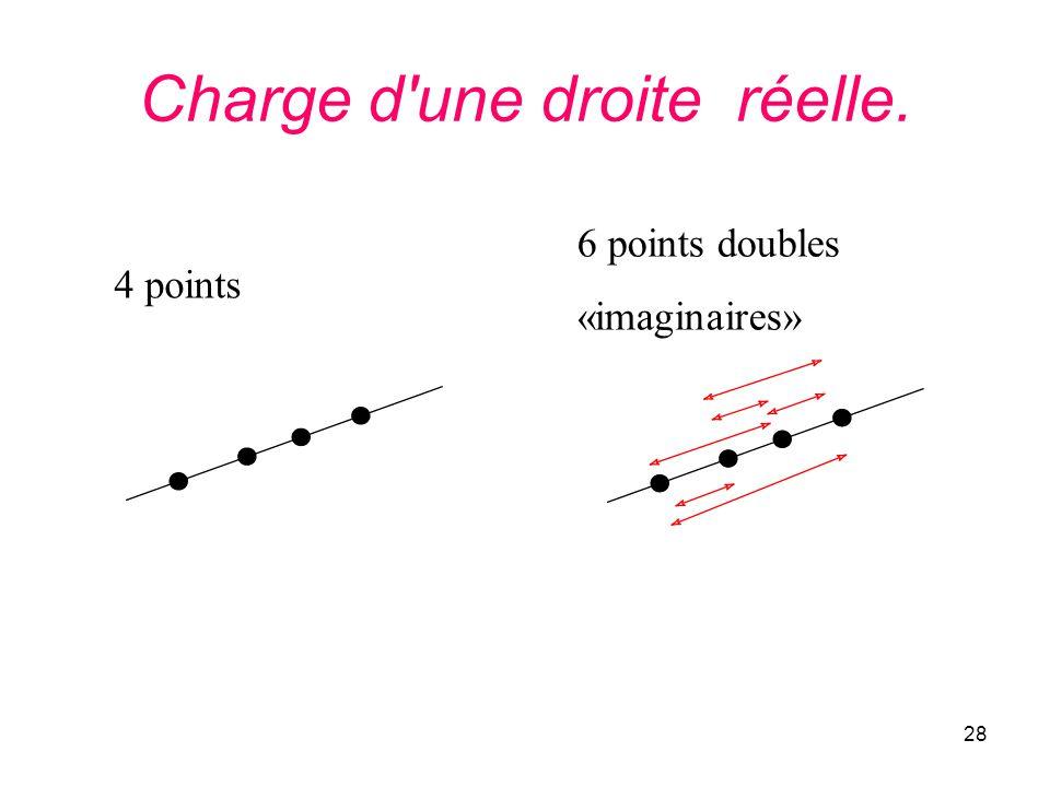 28 Charge d'une droite réelle. 4 points 6 points doubles «imaginaires»