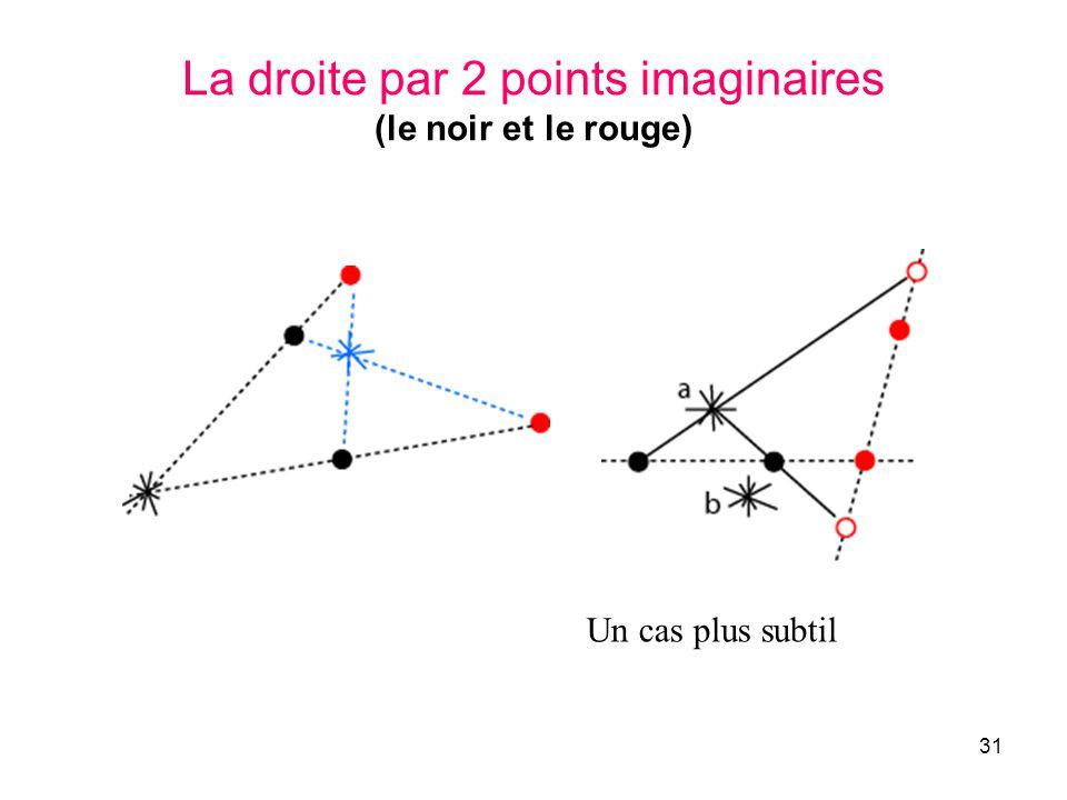 31 La droite par 2 points imaginaires (le noir et le rouge) Un cas plus subtil