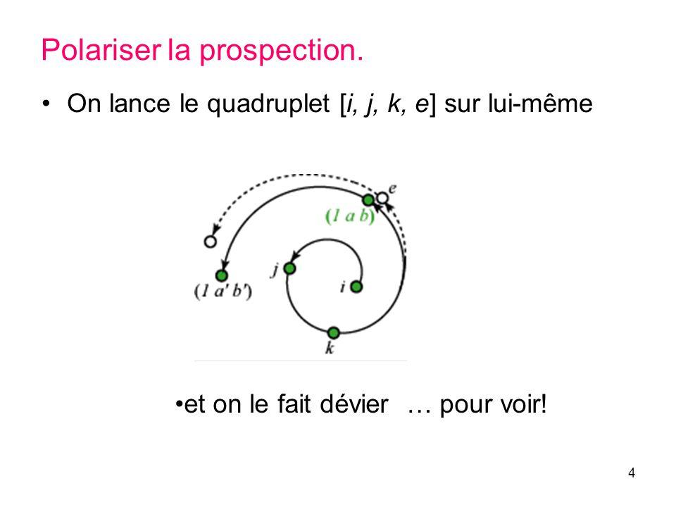 4 Polariser la prospection. On lance le quadruplet [i, j, k, e] sur lui-même et on le fait dévier … pour voir!