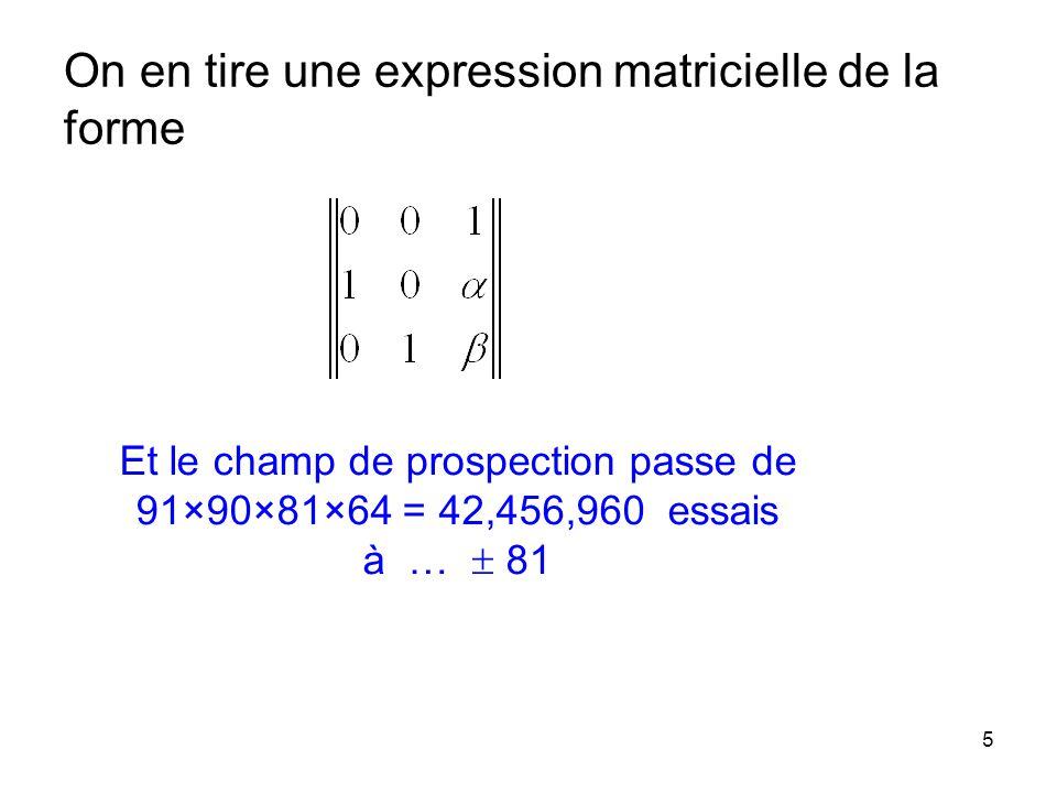 5 On en tire une expression matricielle de la forme Et le champ de prospection passe de 91×90×81×64 = 42,456,960 essais à … 81