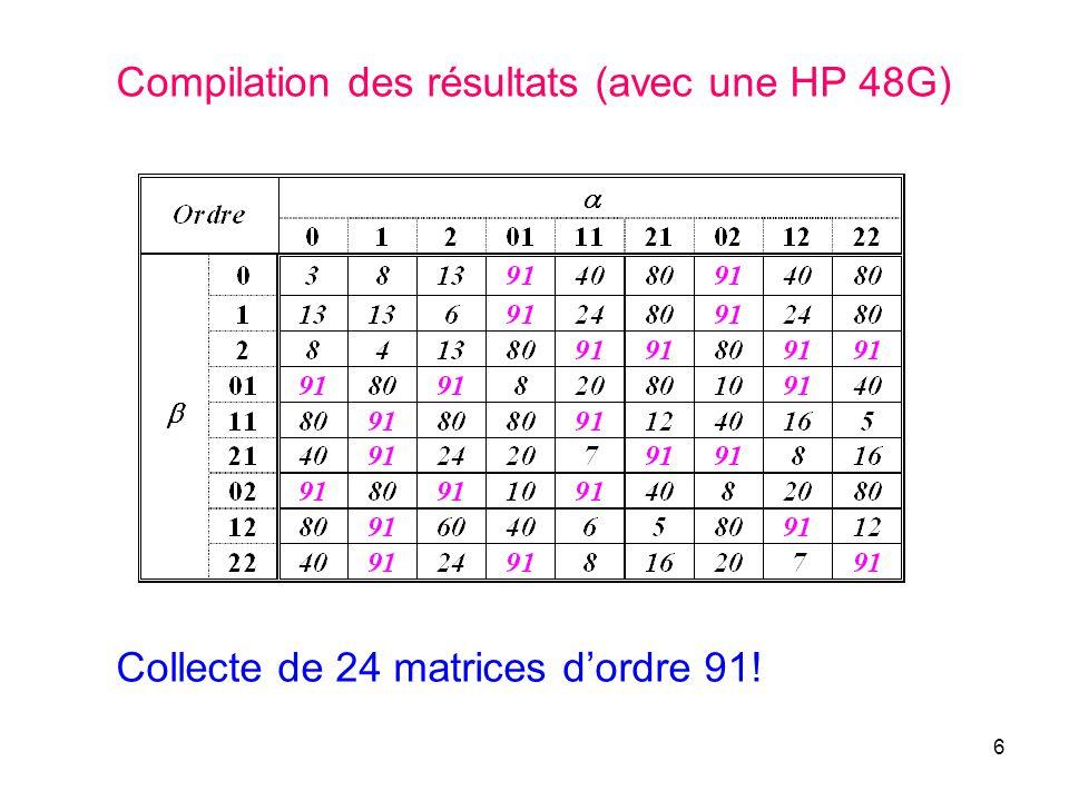 6 Compilation des résultats (avec une HP 48G) Collecte de 24 matrices dordre 91!