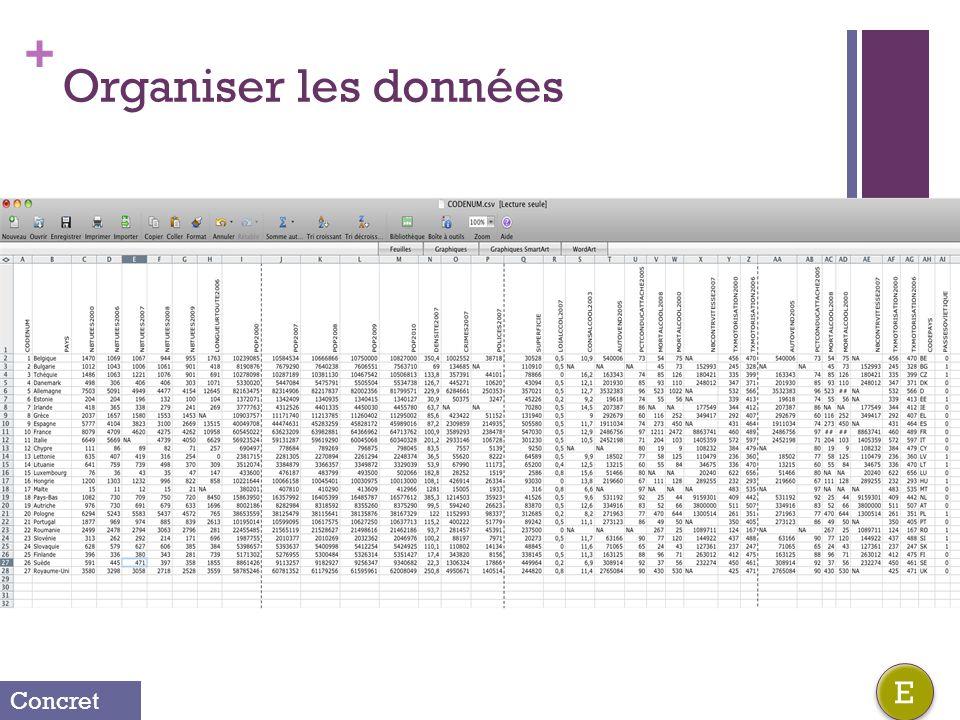 + Organiser les données E E Concret